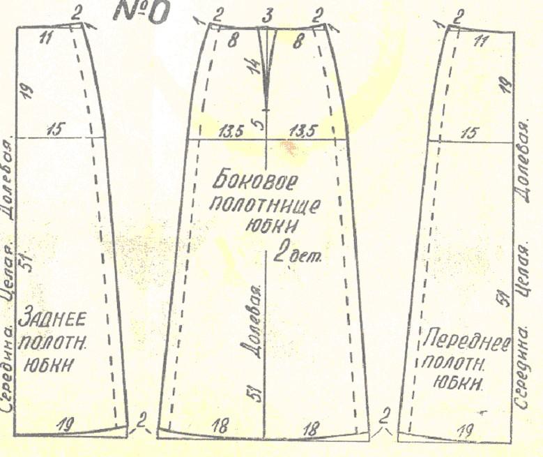 Выкройка юбки из работницы